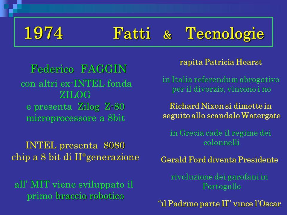 1974 Fatti & Tecnologie Federico FAGGIN Federico FAGGIN Zilog Z-80 con altri ex-INTEL fonda ZILOG e presenta Zilog Z-80 microprocessore a 8bit 8080 IN