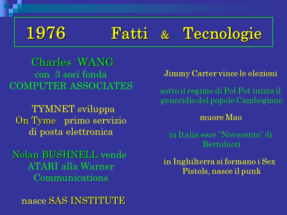 1976 Fatti & Tecnologie Charles WANG Charles WANG con 3 soci fonda COMPUTER ASSOCIATES On Tyme TYMNET sviluppa On Tyme primo servizio di posta elettro