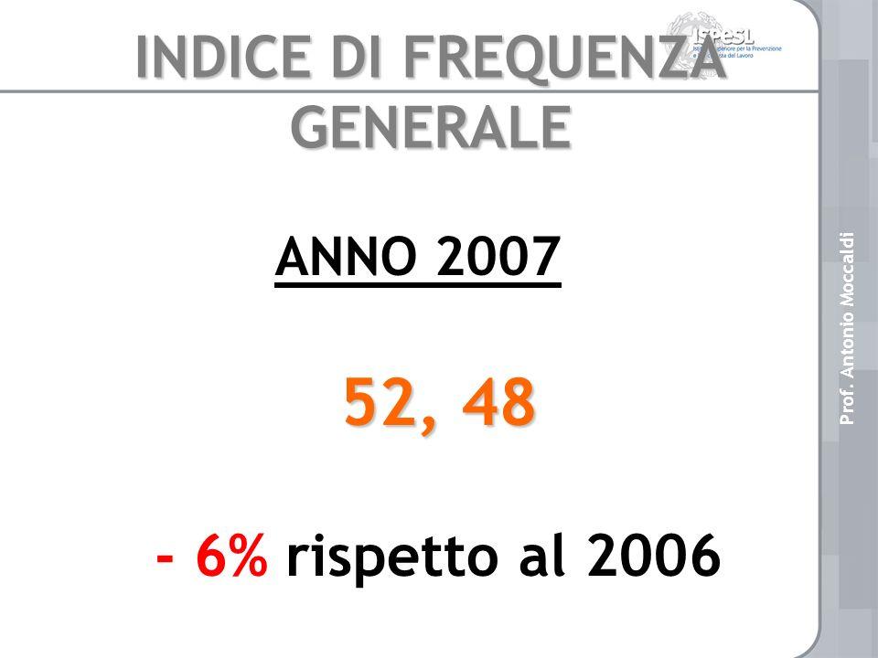 INDICE DI FREQUENZA GENERALE 52, 48 - 6% rispetto al 2006 ANNO 2007 Prof. Antonio Moccaldi