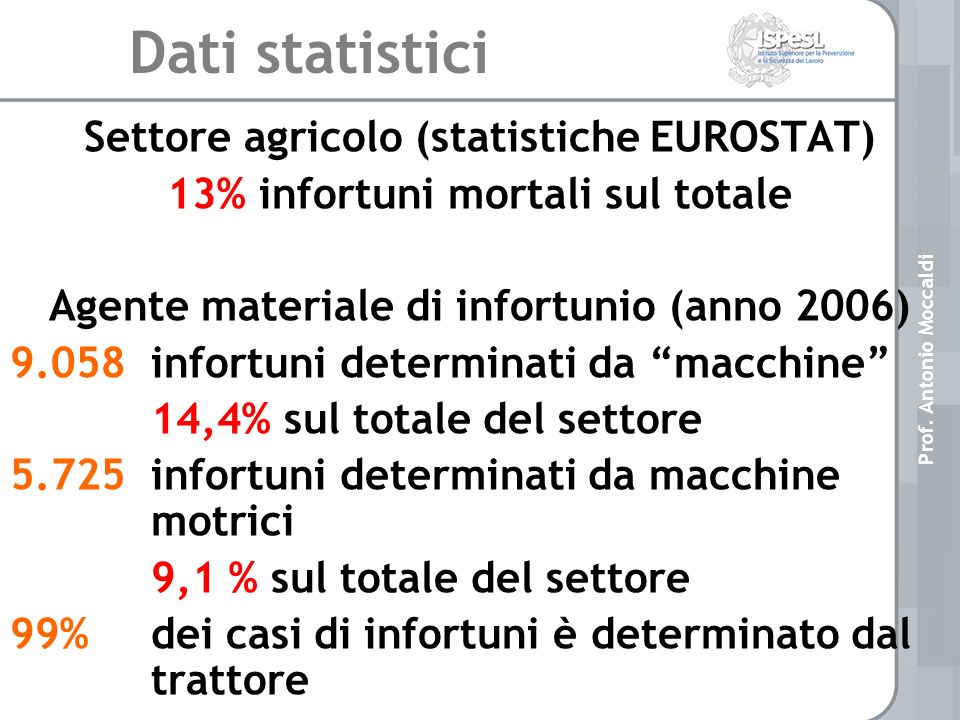 Settore agricolo (statistiche EUROSTAT) 13% infortuni mortali sul totale Agente materiale di infortunio (anno 2006) 9.058 infortuni determinati da mac