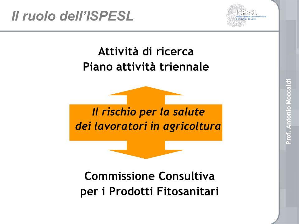 Il ruolo dellISPESL Attività di ricerca Piano attività triennale Commissione Consultiva per i Prodotti Fitosanitari Il rischio per la salute dei lavoratori in agricoltura Prof.