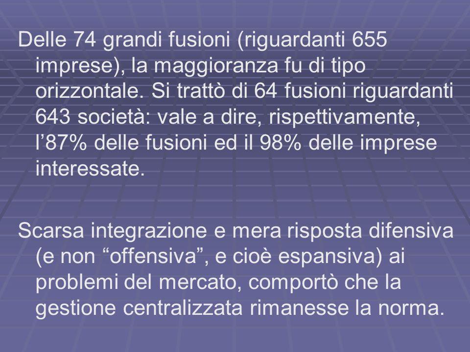 Delle 74 grandi fusioni (riguardanti 655 imprese), la maggioranza fu di tipo orizzontale.