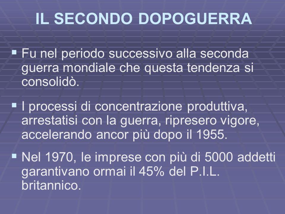 IL SECONDO DOPOGUERRA Fu nel periodo successivo alla seconda guerra mondiale che questa tendenza si consolidò.