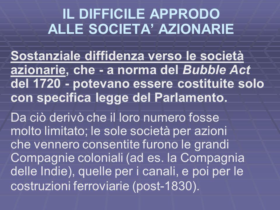 IL DIFFICILE APPRODO ALLE SOCIETA AZIONARIE Sostanziale diffidenza verso le società azionarie, che - a norma del Bubble Act del 1720 - potevano essere costituite solo con specifica legge del Parlamento.