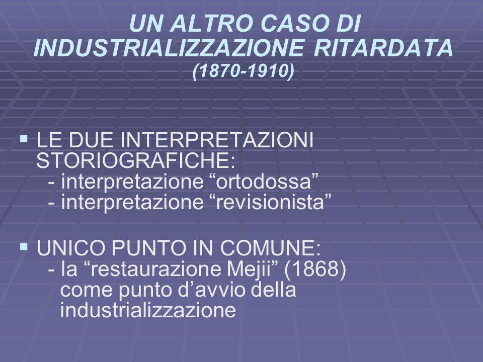 UN ALTRO CASO DI INDUSTRIALIZZAZIONE RITARDATA (1870-1910) LE DUE INTERPRETAZIONI STORIOGRAFICHE: - interpretazione ortodossa - interpretazione revisi