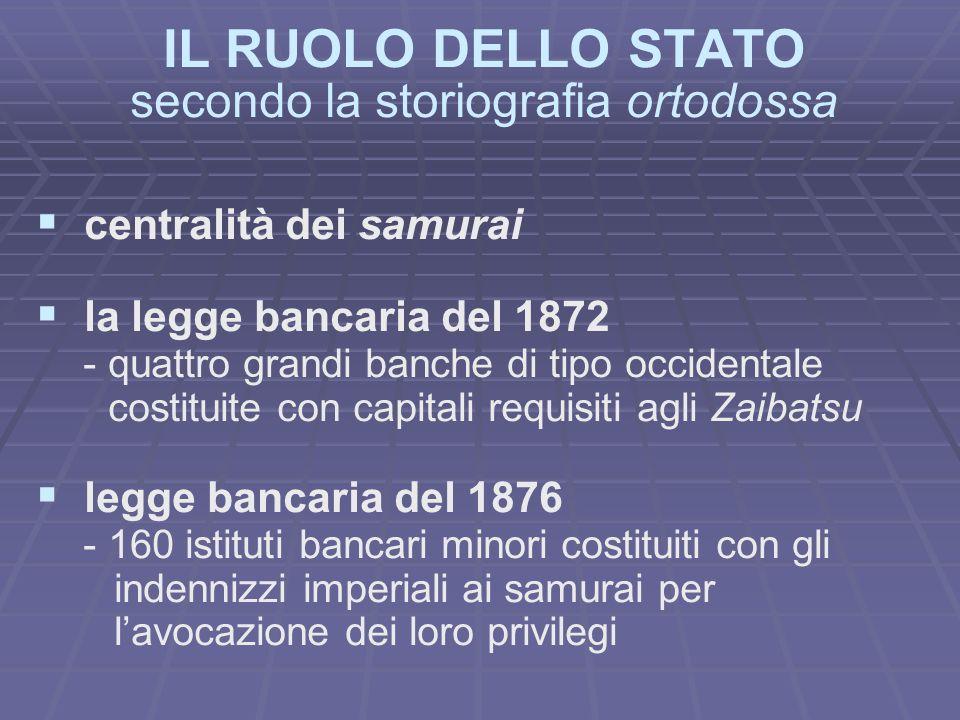 IL RUOLO DELLO STATO secondo la storiografia ortodossa centralità dei samurai la legge bancaria del 1872 - quattro grandi banche di tipo occidentale c