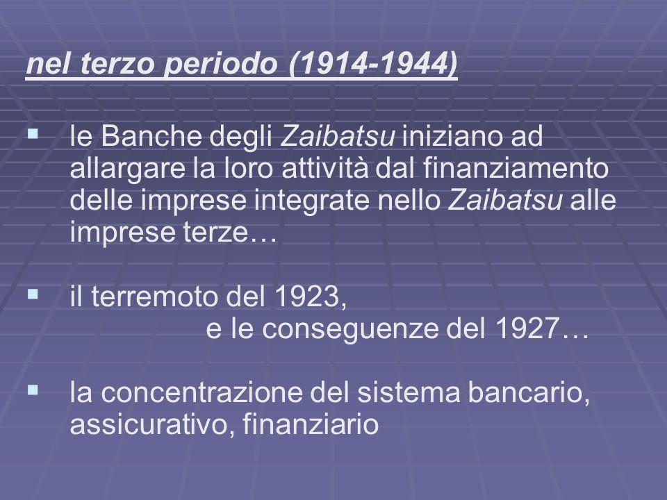 nel terzo periodo (1914-1944) le Banche degli Zaibatsu iniziano ad allargare la loro attività dal finanziamento delle imprese integrate nello Zaibatsu
