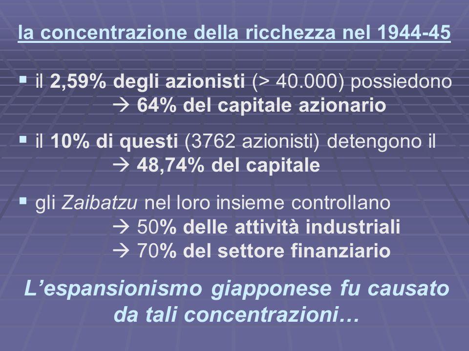 la concentrazione della ricchezza nel 1944-45 il 2,59% degli azionisti (> 40.000) possiedono 64% del capitale azionario il 10% di questi (3762 azionis