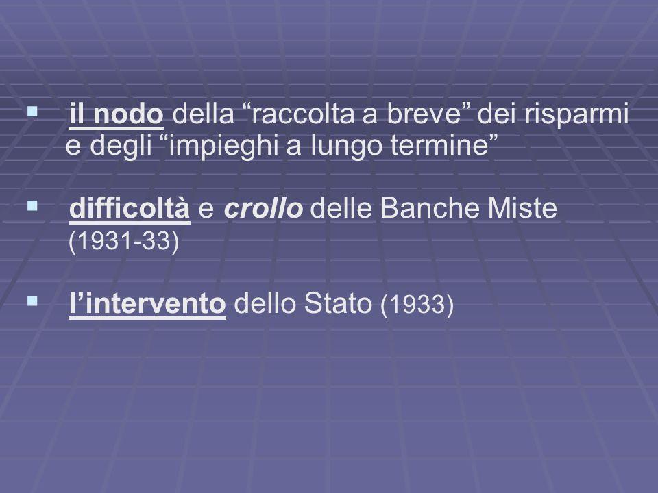 la nascita dellIRI (Istituto di Ricostruzione Industriale - 1933) nasce come Ente a termine, con lobiettivo di risanare imprese e banche, e rimetterle sul libero mercato si trattò di un grande processo di processo di ristrutturazione/modernizzazione dellapparto economico italiano, che diede vita ad importanti forme di concentrazione e razionalizzazione produttiva