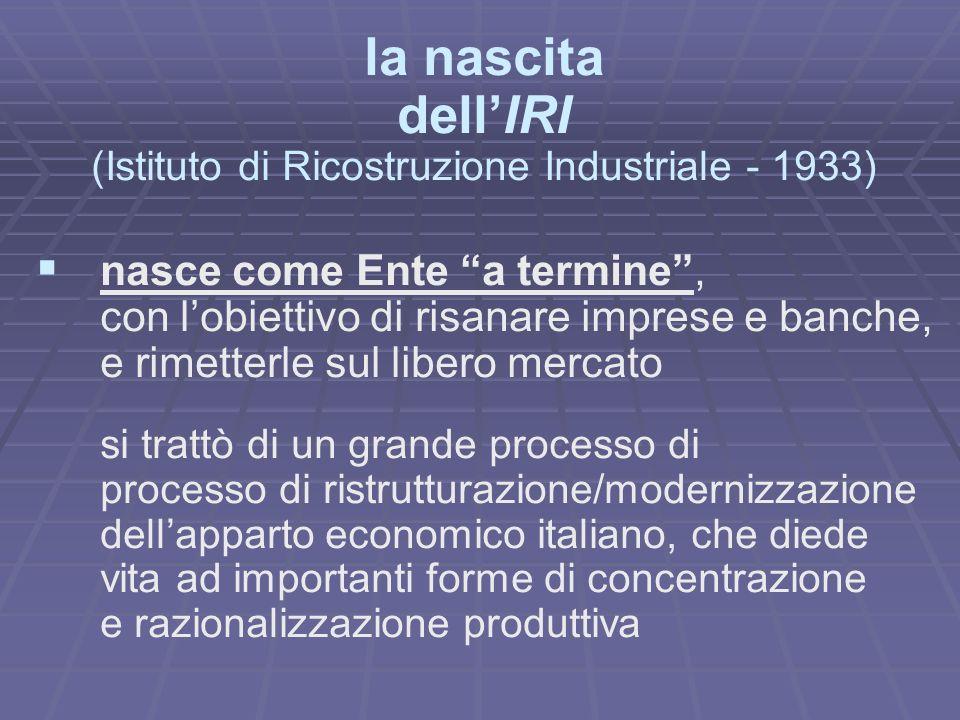 diventa un Ente permanente (1937), stante la durezza della crisi mondiale e la pesantezza dei suoi risvolti italiani, che impedisce di privatizzare le imprese raggruppamento delle imprese in sub-holding di settore: - Finsider - Fincantieri - Finmare - Finmeccanica