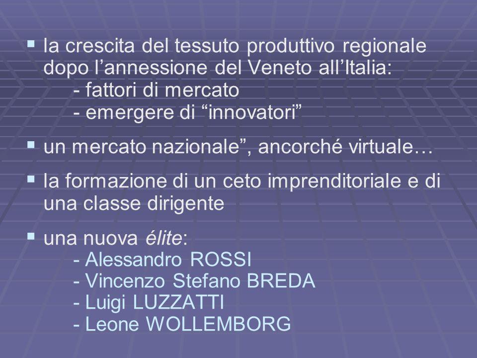 la crescita del tessuto produttivo regionale dopo lannessione del Veneto allItalia: - fattori di mercato - emergere di innovatori un mercato nazionale
