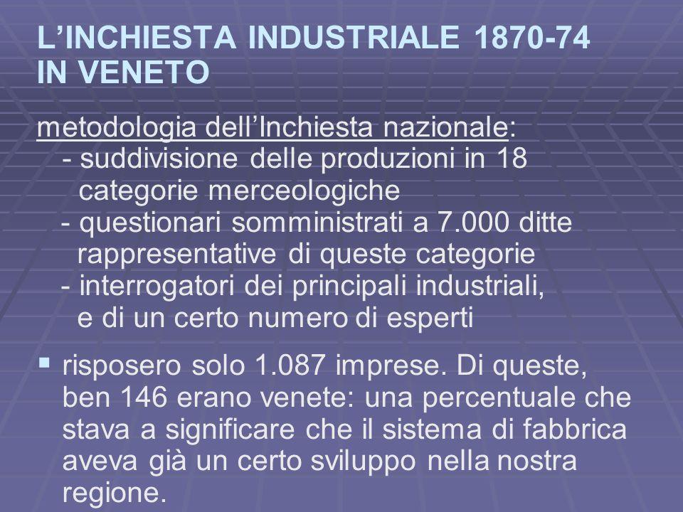 LINCHIESTA INDUSTRIALE 1870-74 IN VENETO metodologia dellInchiesta nazionale: - suddivisione delle produzioni in 18 categorie merceologiche - question