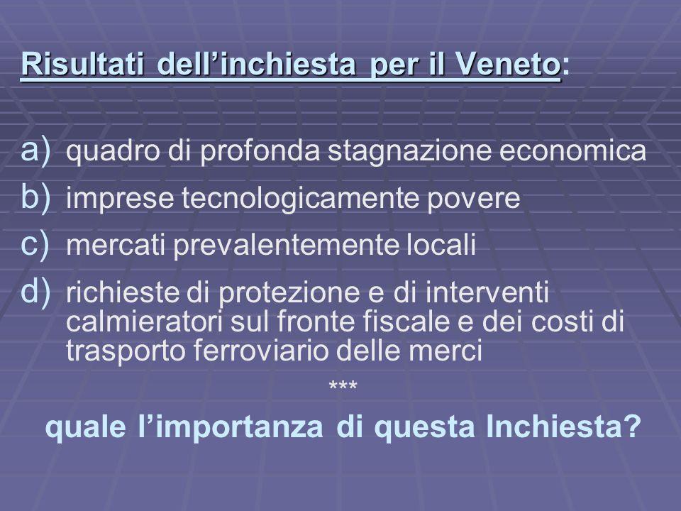 Risultati dellinchiesta per il Veneto Risultati dellinchiesta per il Veneto: a) a) quadro di profonda stagnazione economica b) b) imprese tecnologicam