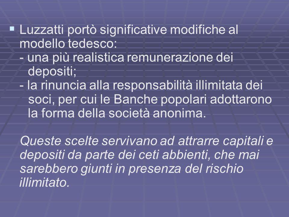 Luzzatti portò significative modifiche al modello tedesco: - una più realistica remunerazione dei depositi; - la rinuncia alla responsabilità illimita