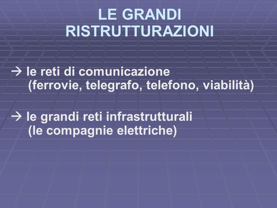 LE GRANDI RISTRUTTURAZIONI le reti di comunicazione (ferrovie, telegrafo, telefono, viabilità) le grandi reti infrastrutturali (le compagnie elettrich