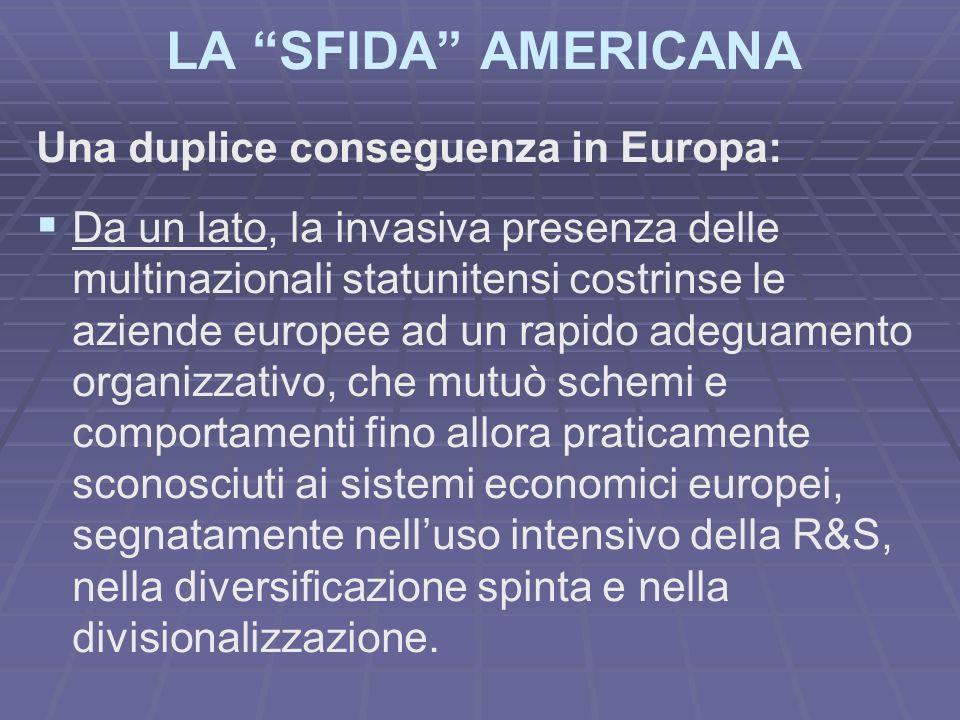 LA SFIDA AMERICANA Una duplice conseguenza in Europa: Da un lato, la invasiva presenza delle multinazionali statunitensi costrinse le aziende europee