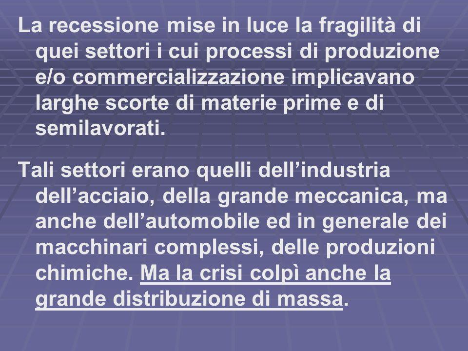 La recessione mise in luce la fragilità di quei settori i cui processi di produzione e/o commercializzazione implicavano larghe scorte di materie prim