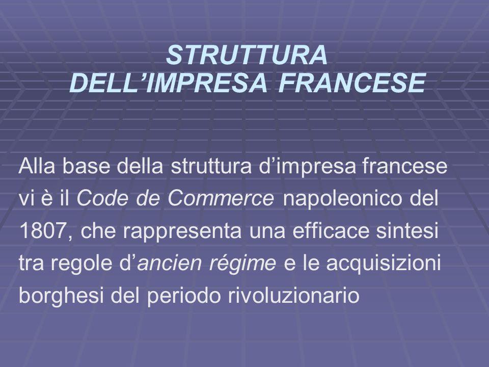 STRUTTURA DELLIMPRESA FRANCESE Alla base della struttura dimpresa francese vi è il Code de Commerce napoleonico del 1807, che rappresenta una efficace
