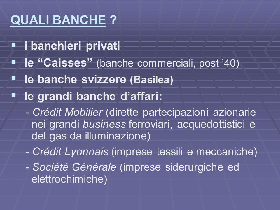 QUALI BANCHE ? i banchieri privati le Caisses (banche commerciali, post 40) le banche svizzere (Basilea) le grandi banche daffari: - Crédit Mobilier (