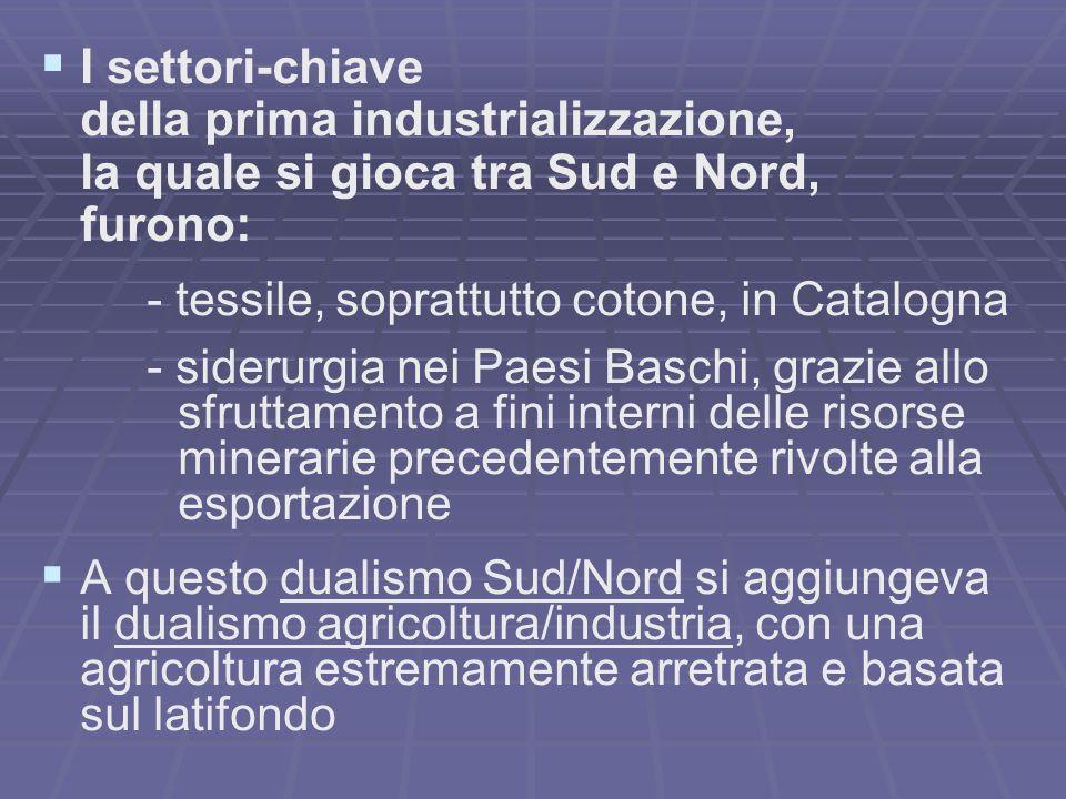 I settori-chiave della prima industrializzazione, la quale si gioca tra Sud e Nord, furono: - tessile, soprattutto cotone, in Catalogna - siderurgia n