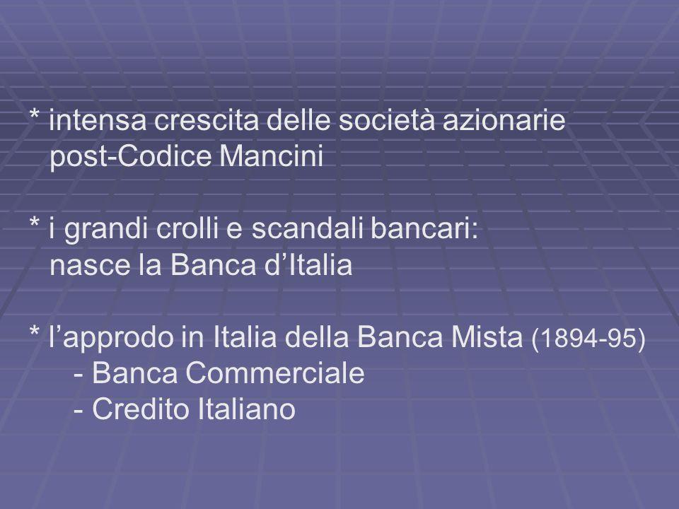 * intensa crescita delle società azionarie post-Codice Mancini * i grandi crolli e scandali bancari: nasce la Banca dItalia * lapprodo in Italia della Banca Mista (1894-95) - Banca Commerciale - Credito Italiano