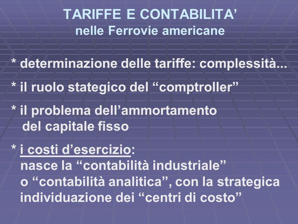 TARIFFE E CONTABILITA nelle Ferrovie americane * determinazione delle tariffe: complessità...
