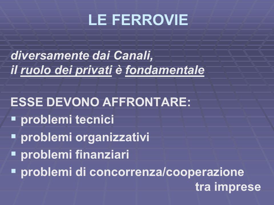 LE FERROVIE diversamente dai Canali, il ruolo dei privati è fondamentale ESSE DEVONO AFFRONTARE: problemi tecnici problemi organizzativi problemi finanziari problemi di concorrenza/cooperazione tra imprese