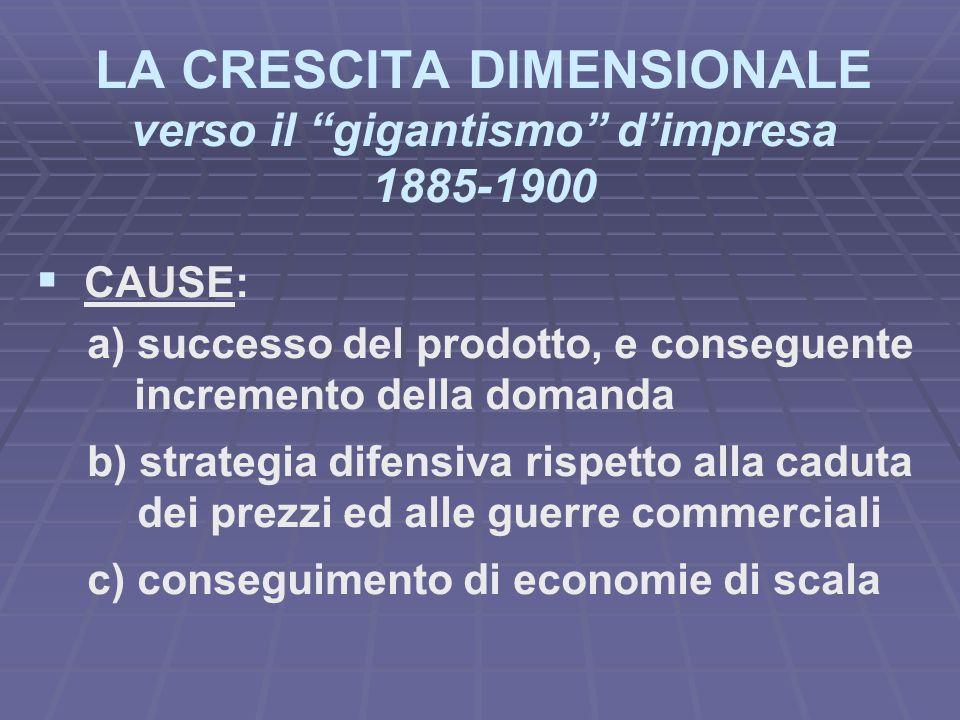 LA CRESCITA DIMENSIONALE verso il gigantismo dimpresa 1885-1900 CAUSE: a) successo del prodotto, e conseguente incremento della domanda b) strategia d
