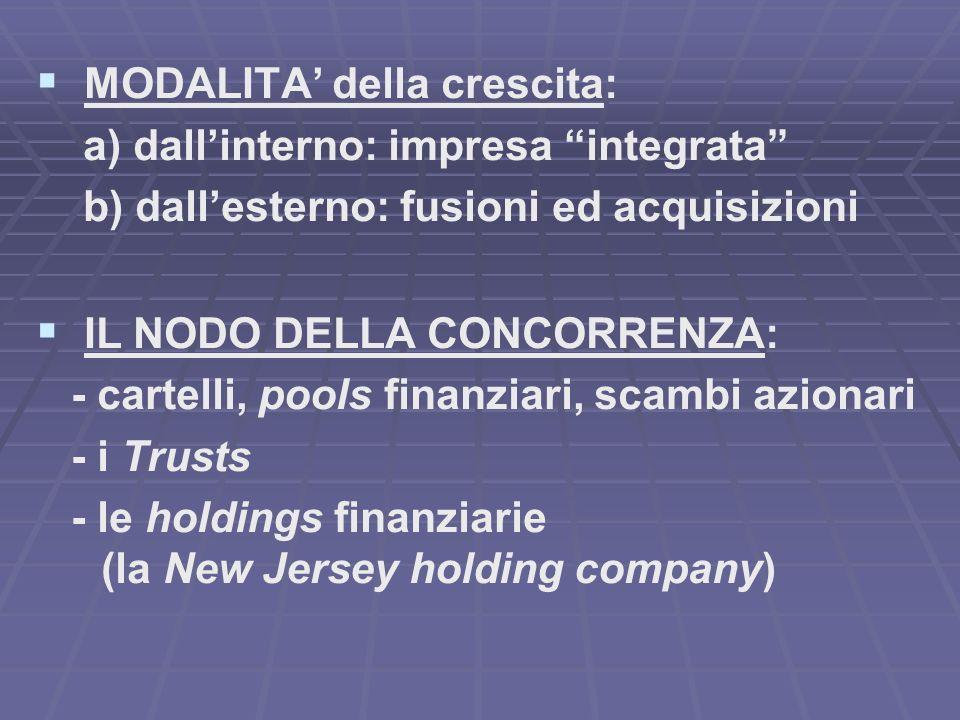 MODALITA della crescita: a) dallinterno: impresa integrata b) dallesterno: fusioni ed acquisizioni IL NODO DELLA CONCORRENZA: - cartelli, pools finanziari, scambi azionari - i Trusts - le holdings finanziarie (la New Jersey holding company)