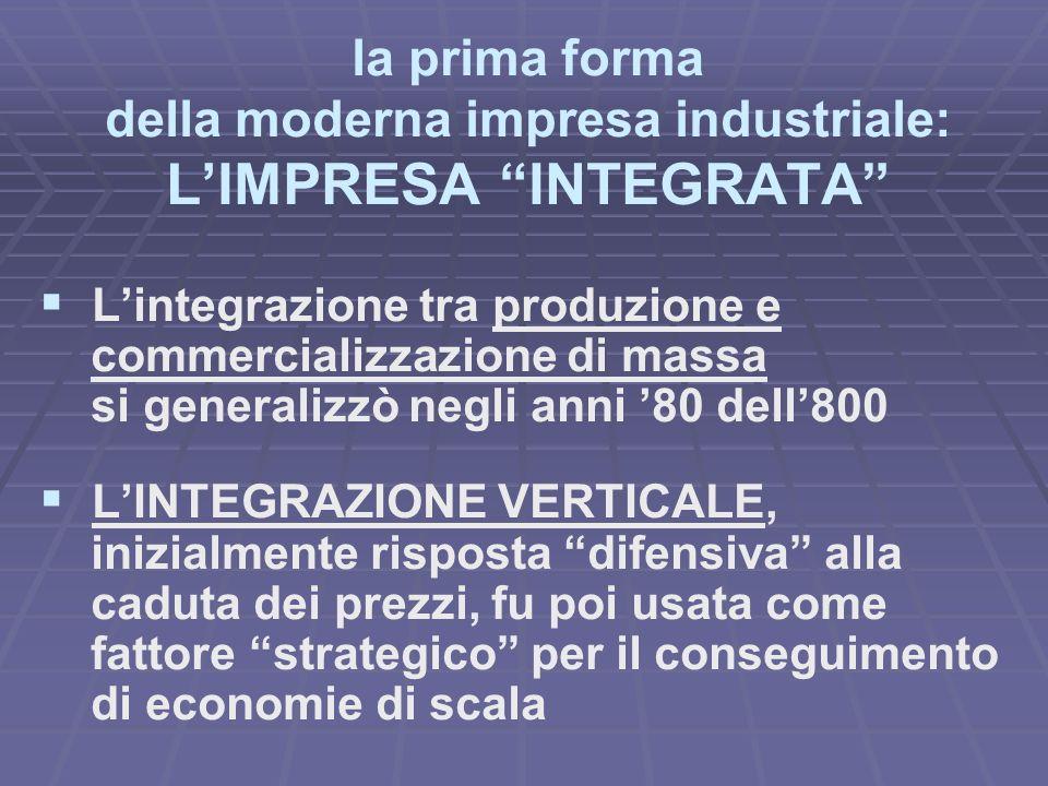 la prima forma della moderna impresa industriale: LIMPRESA INTEGRATA Lintegrazione tra produzione e commercializzazione di massa si generalizzò negli