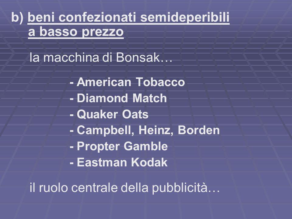 b) beni confezionati semideperibili a basso prezzo la macchina di Bonsak… - American Tobacco - Diamond Match - Quaker Oats - Campbell, Heinz, Borden - Propter Gamble - Eastman Kodak il ruolo centrale della pubblicità…