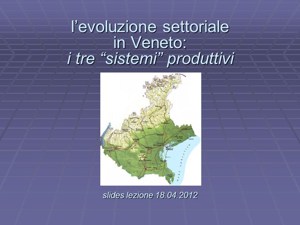 Quale levoluzione dei settori produttivi del Veneto.
