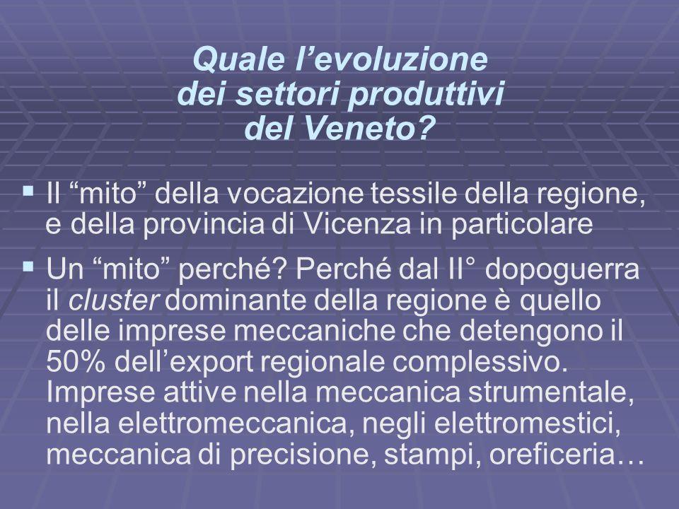 Quale levoluzione dei settori produttivi del Veneto? Il mito della vocazione tessile della regione, e della provincia di Vicenza in particolare Un mit