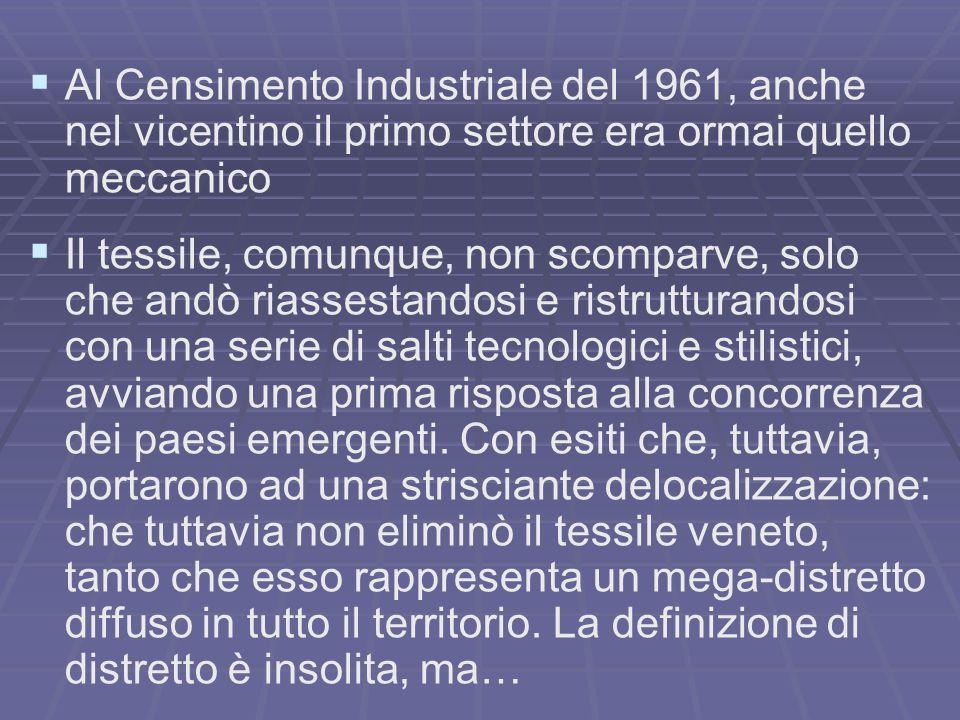 Al Censimento Industriale del 1961, anche nel vicentino il primo settore era ormai quello meccanico Il tessile, comunque, non scomparve, solo che andò