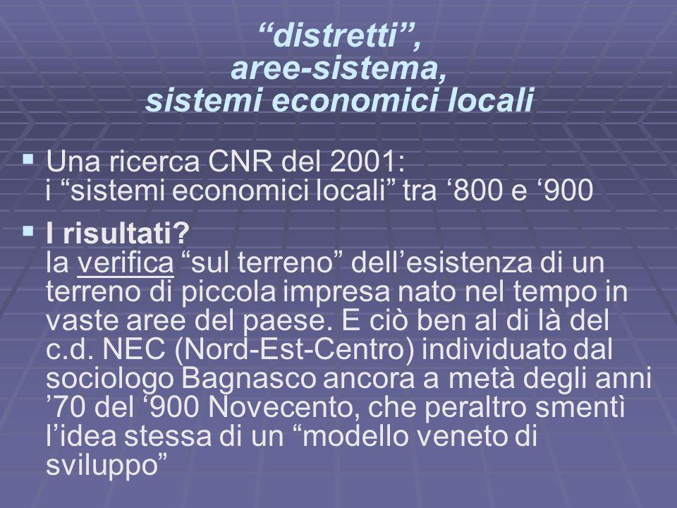 distretti, aree-sistema, sistemi economici locali Una ricerca CNR del 2001: i sistemi economici locali tra 800 e 900 I risultati? la verifica sul terr