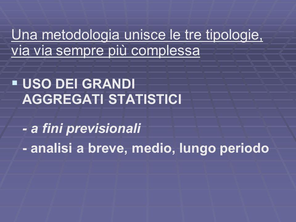 Una metodologia unisce le tre tipologie, via via sempre più complessa USO DEI GRANDI AGGREGATI STATISTICI - a fini previsionali - analisi a breve, medio, lungo periodo