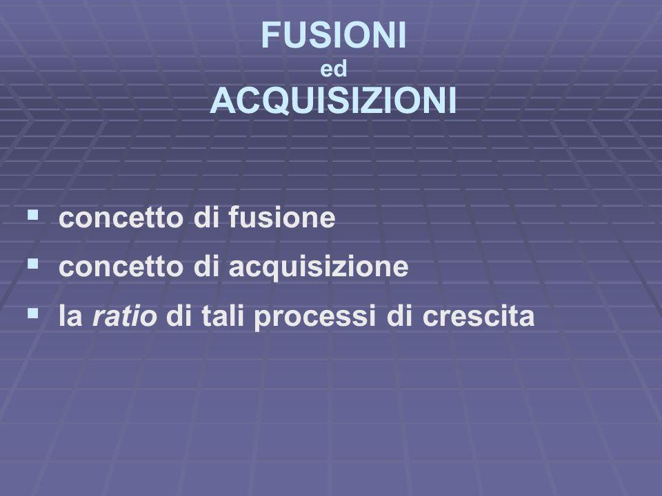 FUSIONI ed ACQUISIZIONI concetto di fusione concetto di acquisizione la ratio di tali processi di crescita