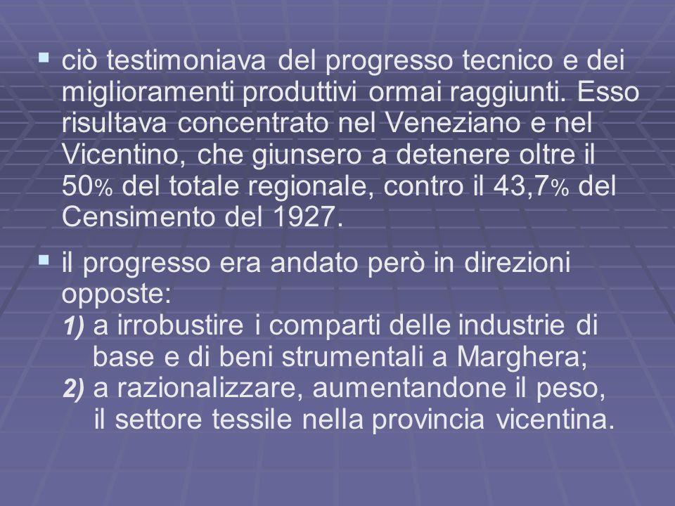 ciò testimoniava del progresso tecnico e dei miglioramenti produttivi ormai raggiunti. Esso risultava concentrato nel Veneziano e nel Vicentino, che g