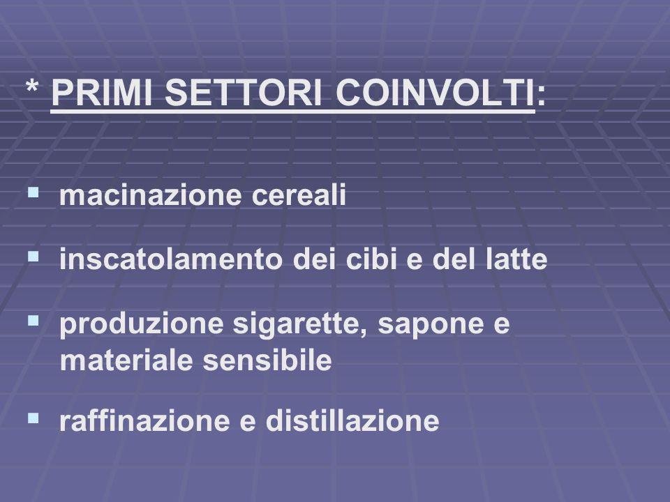 * PRIMI SETTORI COINVOLTI: macinazione cereali inscatolamento dei cibi e del latte produzione sigarette, sapone e materiale sensibile raffinazione e d