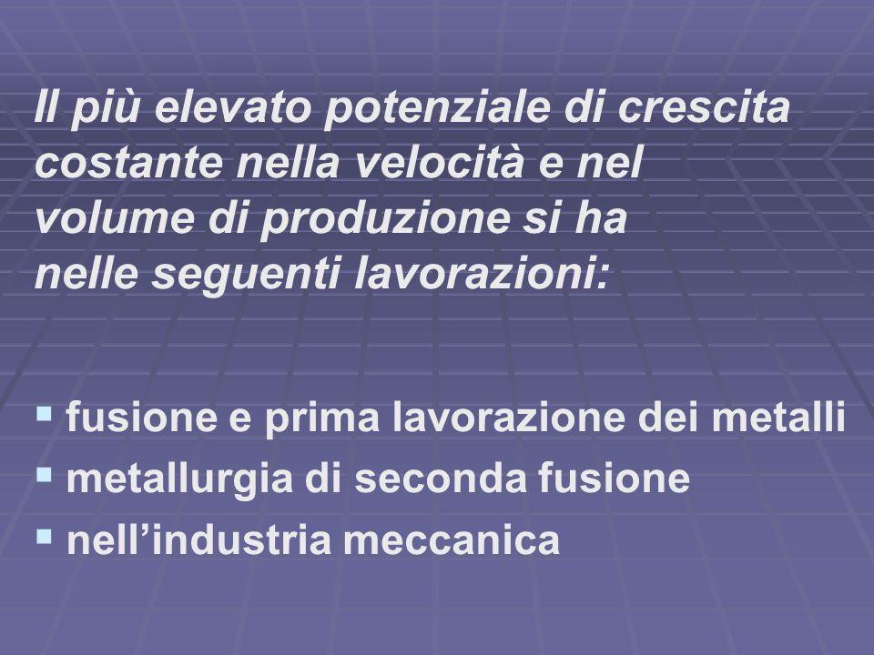 Il più elevato potenziale di crescita costante nella velocità e nel volume di produzione si ha nelle seguenti lavorazioni: fusione e prima lavorazione