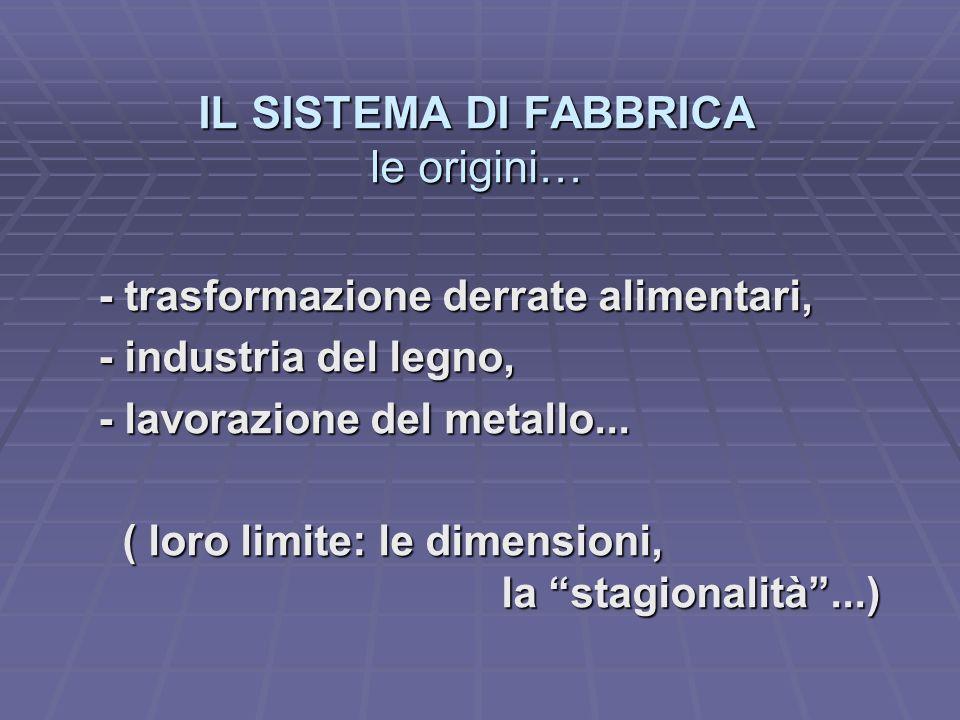 LINDUSTRIA COTONIERA ( Francis Cabot Lowell ) * 1815, fabbrica di Walthan (Boston) * filatura e tessitura integrata * dimensioni...