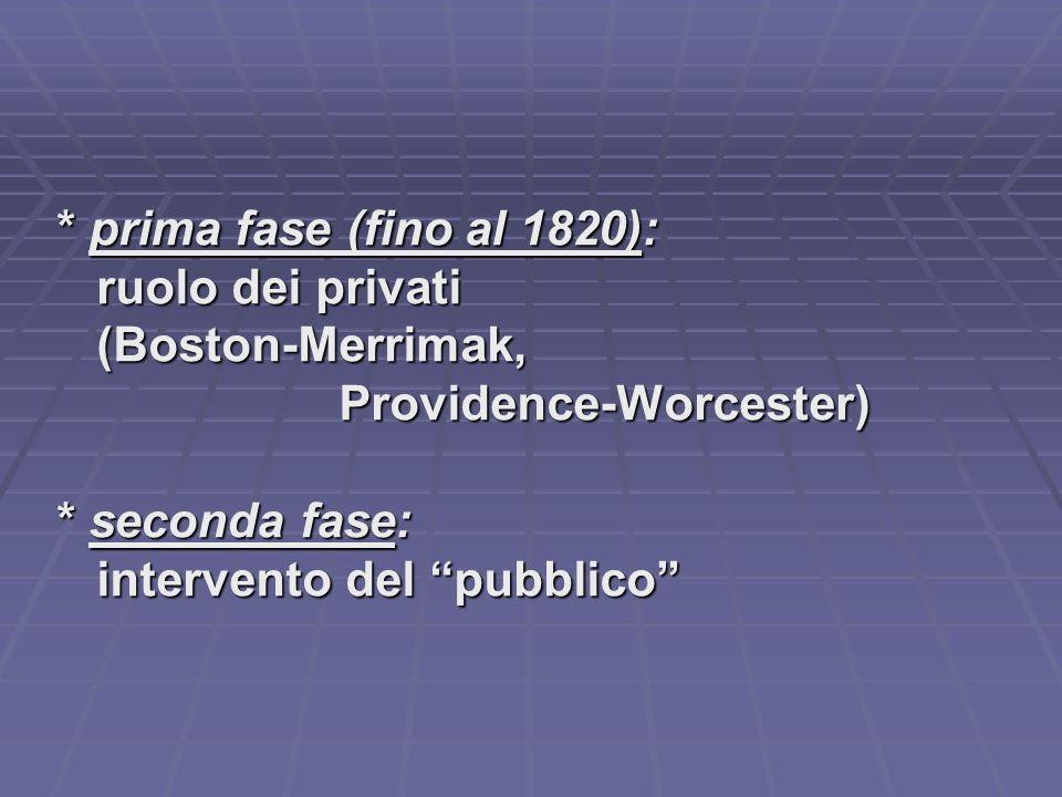 * 1825, canale New York-Erie: primo grande canale su iniziativa primo grande canale su iniziativa pubblica pubblica * Ruolo e fortune degli appaltatori…