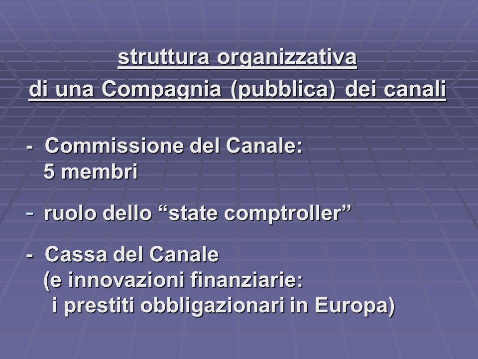 struttura organizzativa di una Compagnia (pubblica) dei canali - Commissione del Canale: 5 membri 5 membri - ruolo dello state comptroller - Cassa del