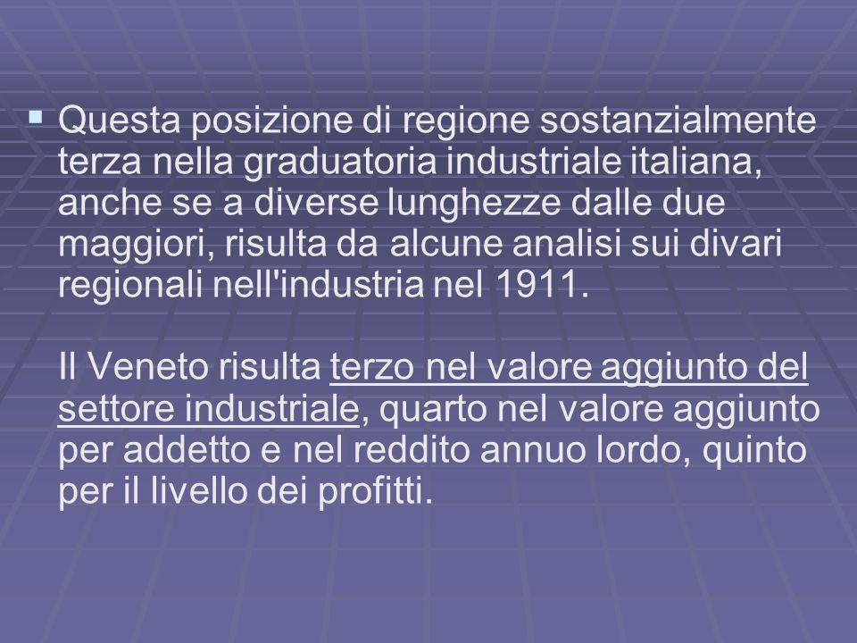 Questa posizione di regione sostanzialmente terza nella graduatoria industriale italiana, anche se a diverse lunghezze dalle due maggiori, risulta da alcune analisi sui divari regionali nell industria nel 1911.
