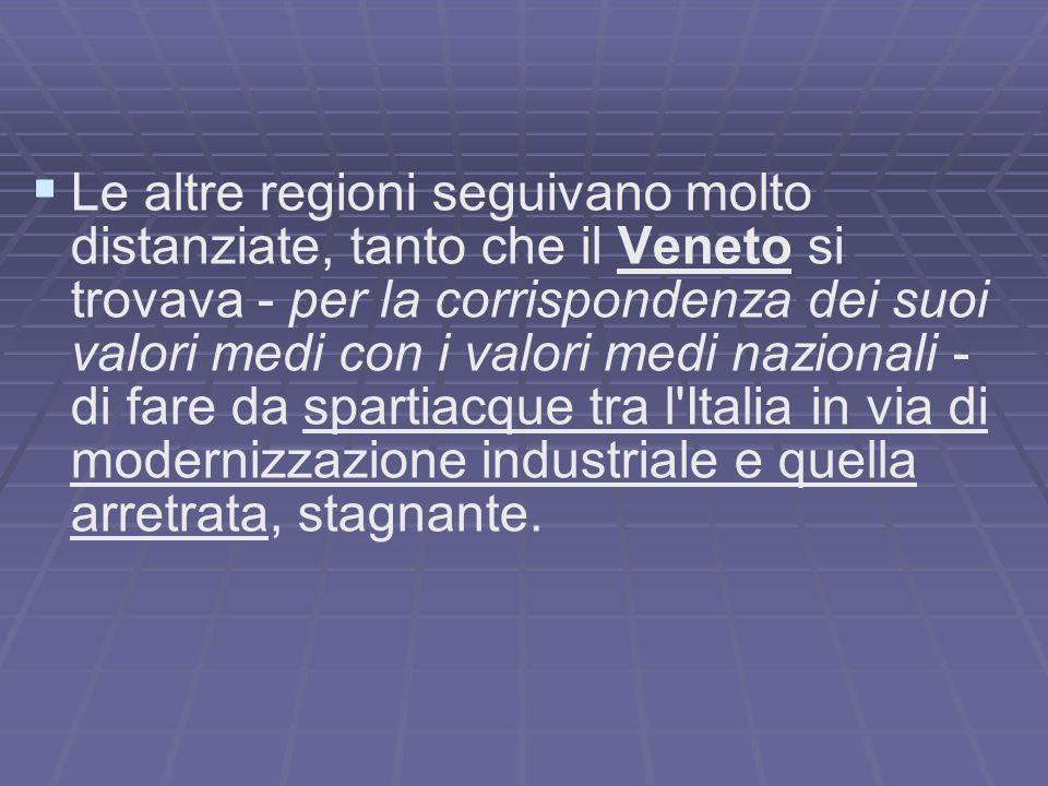 Le altre regioni seguivano molto distanziate, tanto che il Veneto si trovava - per la corrispondenza dei suoi valori medi con i valori medi nazionali - di fare da spartiacque tra l Italia in via di modernizzazione industriale e quella arretrata, stagnante.
