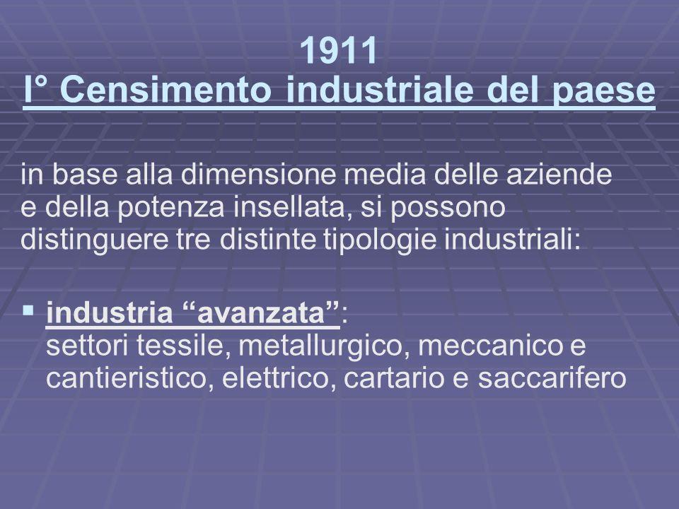 1911 I° Censimento industriale del paese in base alla dimensione media delle aziende e della potenza insellata, si possono distinguere tre distinte tipologie industriali: industria avanzata: settori tessile, metallurgico, meccanico e cantieristico, elettrico, cartario e saccarifero