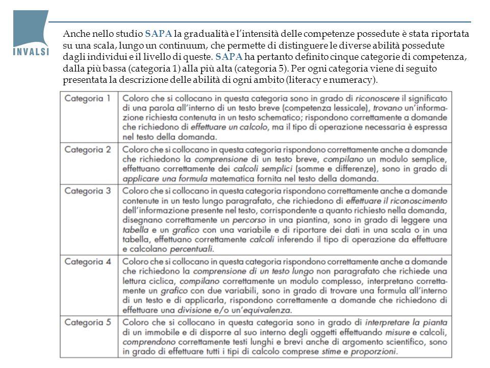 Prima parte – Costruzione di prove funzionali Gli stimoli riproducono documenti reali quali: articoli tabelle, pubblicità, opuscoli, ecc.