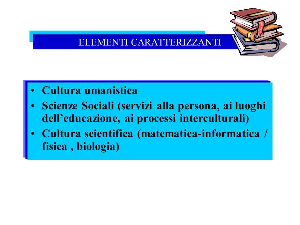 ELEMENTI CARATTERIZZANTI Cultura umanistica Scienze Sociali (servizi alla persona, ai luoghi delleducazione, ai processi interculturali) Cultura scien