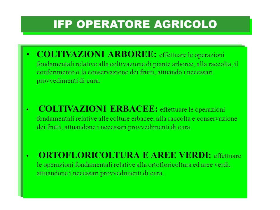 IFP OPERATORE AGRICOLO COLTIVAZIONI ARBOREE: effettuare le operazioni fondamentali relative alla coltivazione di piante arboree, alla raccolta, il con
