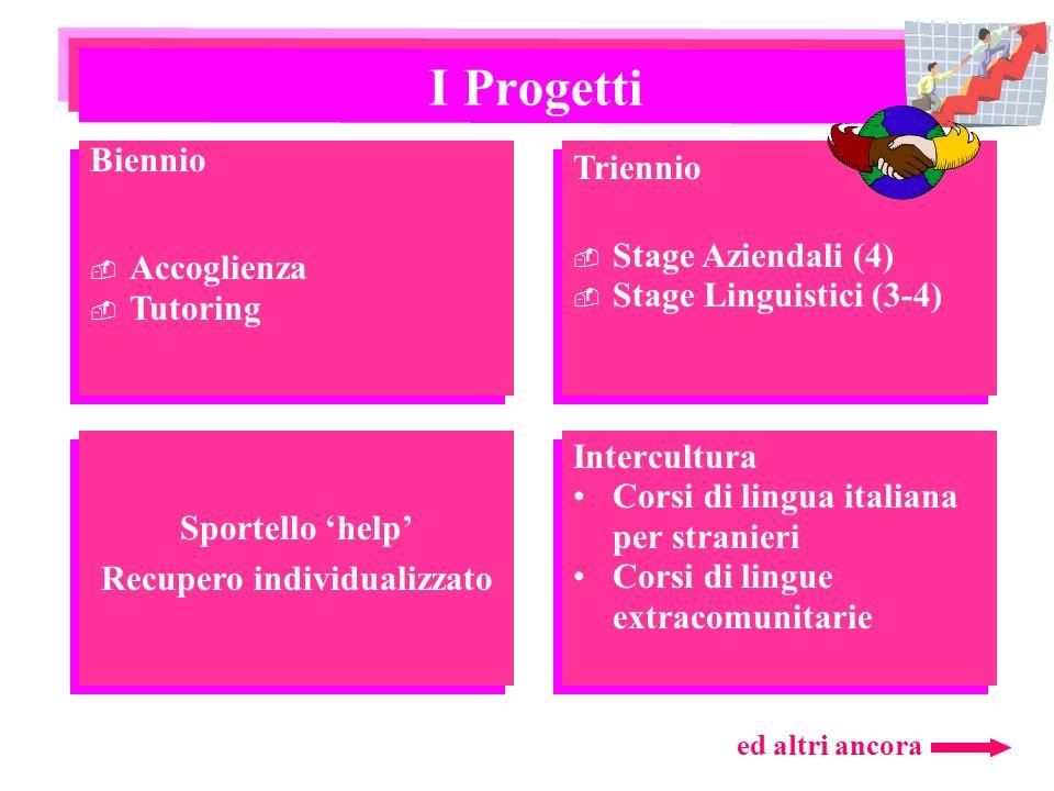 I Progetti Biennio Accoglienza Tutoring Biennio Accoglienza Tutoring Triennio Stage Aziendali (4) Stage Linguistici (3-4) Triennio Stage Aziendali (4)